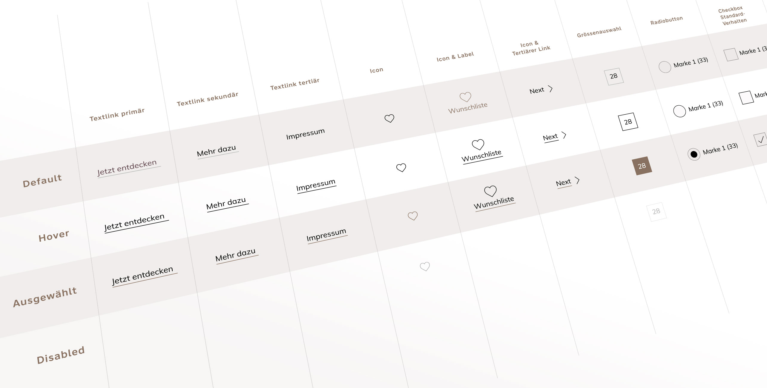 MONA Designsystem: Interaktionskonzept